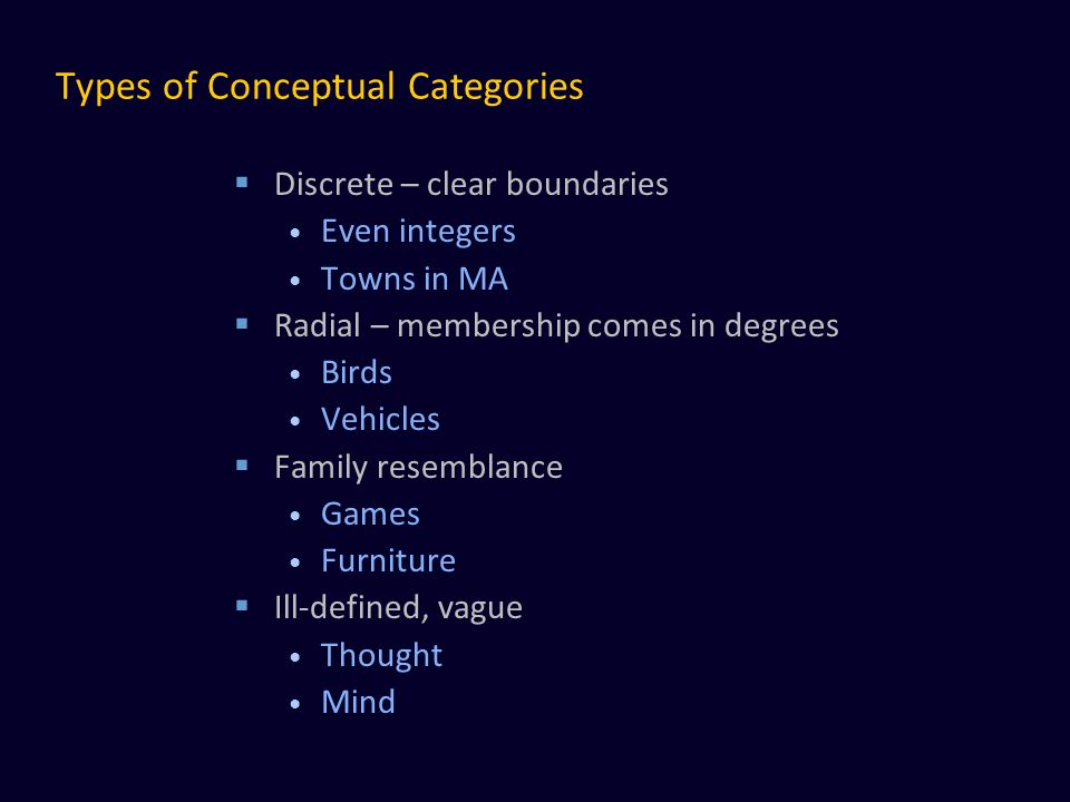 Types of Conceptual Categories  Discrete – clear boundaries Even integers Towns in MA  Radial – membership comes in degrees Birds Vehicles  Family resemblance Games Furniture  Ill-defined, vague Thought Mind