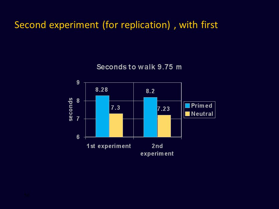 Second experiment (for replication), with first 56