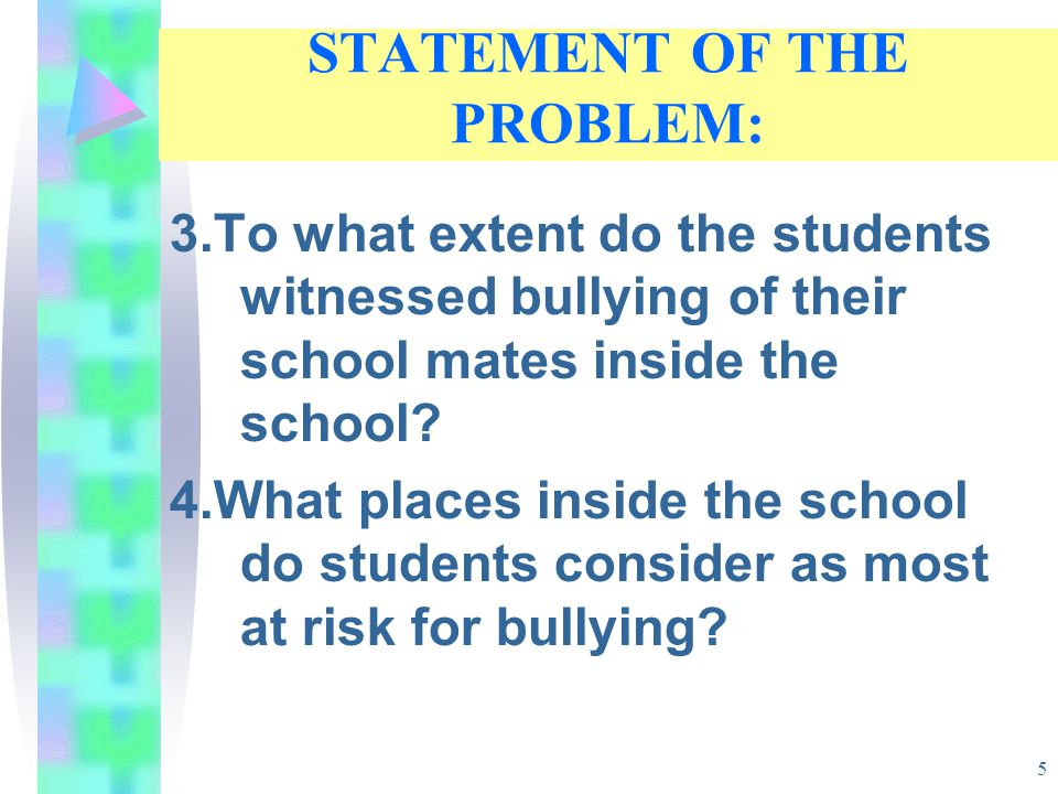 Table 3 Percentage of Students who have seen or witnessed Bullying GSHSAVERAGE  Have not seen 9 = 19%4 = 8%13 = 13%  Have seen 38 = 80%46 = 9084 = 86% 16