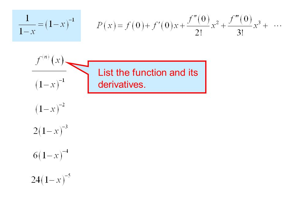 List the function and its derivatives.
