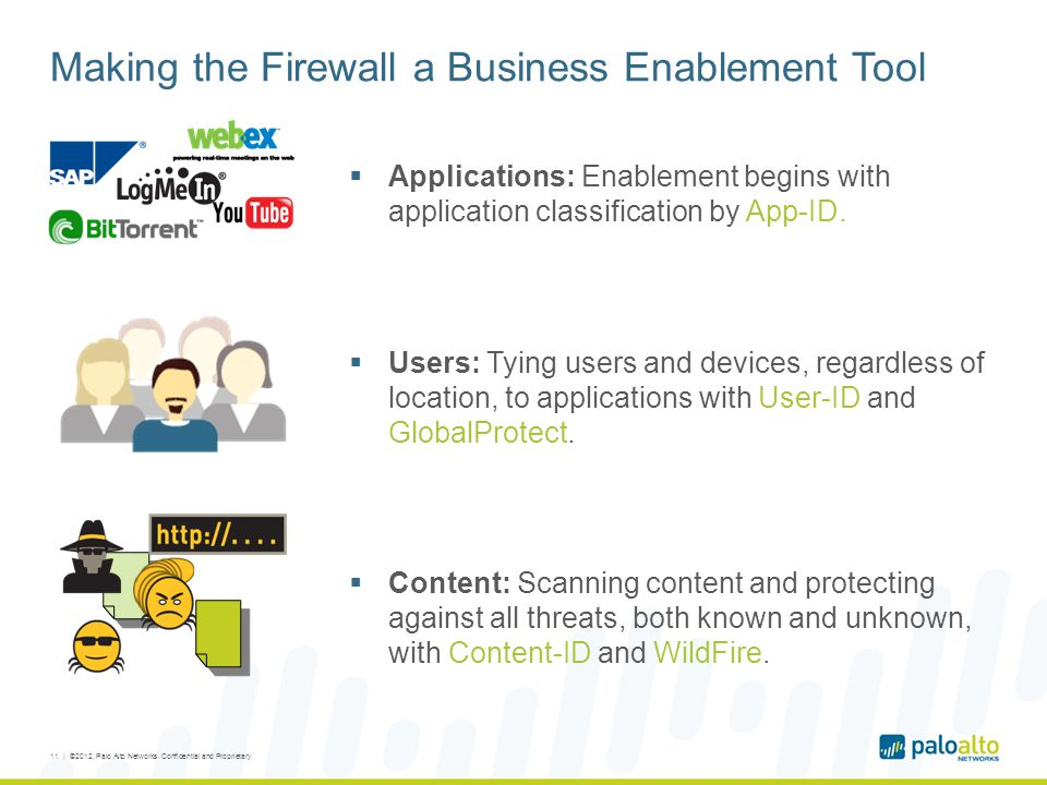 Making the Firewall a Business Enablement Tool  Applications: Enablement begins with application classification by App-ID.  Users: Tying users and d
