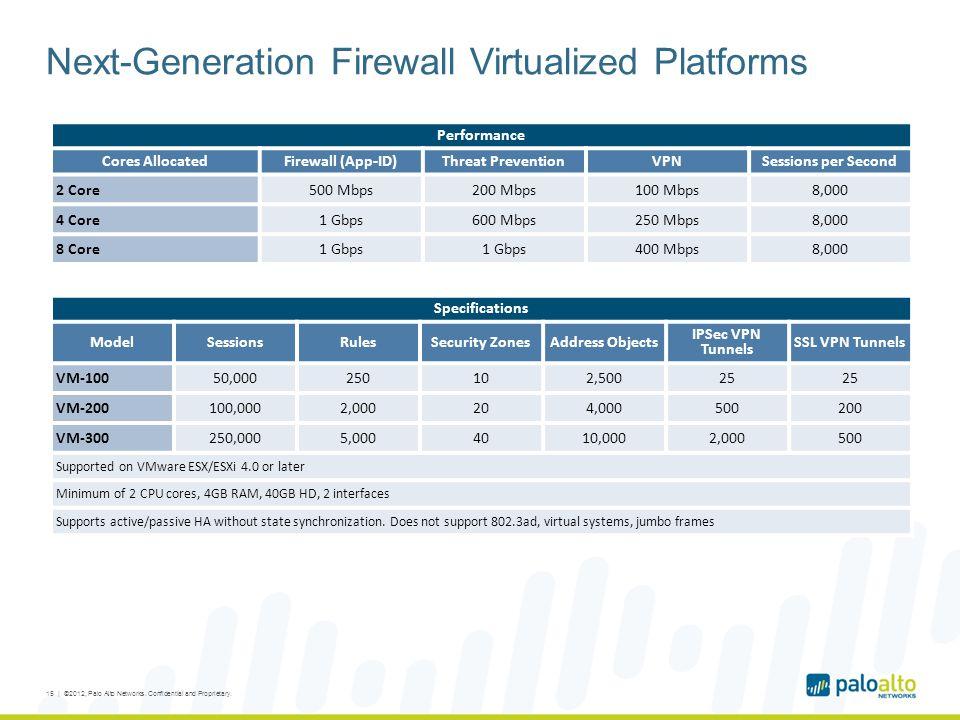 Next-Generation Firewall Virtualized Platforms 15 | ©2012, Palo Alto Networks.