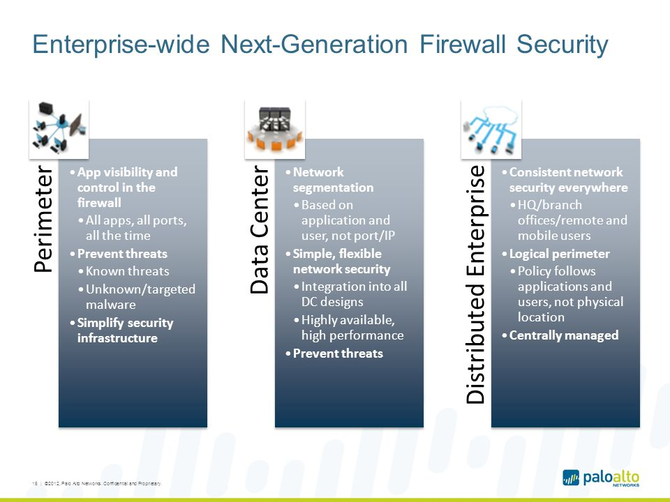 Enterprise-wide Next-Generation Firewall Security Perimeter App visibility and control in the firewall All apps, all ports, all the time Prevent threa