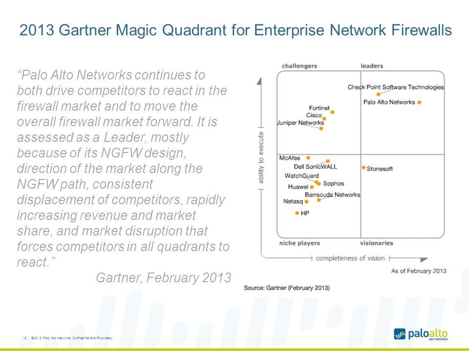 "2013 Gartner Magic Quadrant for Enterprise Network Firewalls 19 | ©2013, Palo Alto Networks. Confidential and Proprietary. ""Palo Alto Networks continu"