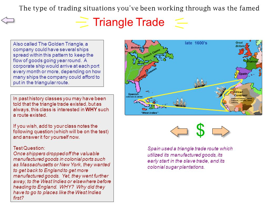 Also called The Golden Triangle, a company could have several ships spread within this pattern to keep the flow of goods going year round. A corporate