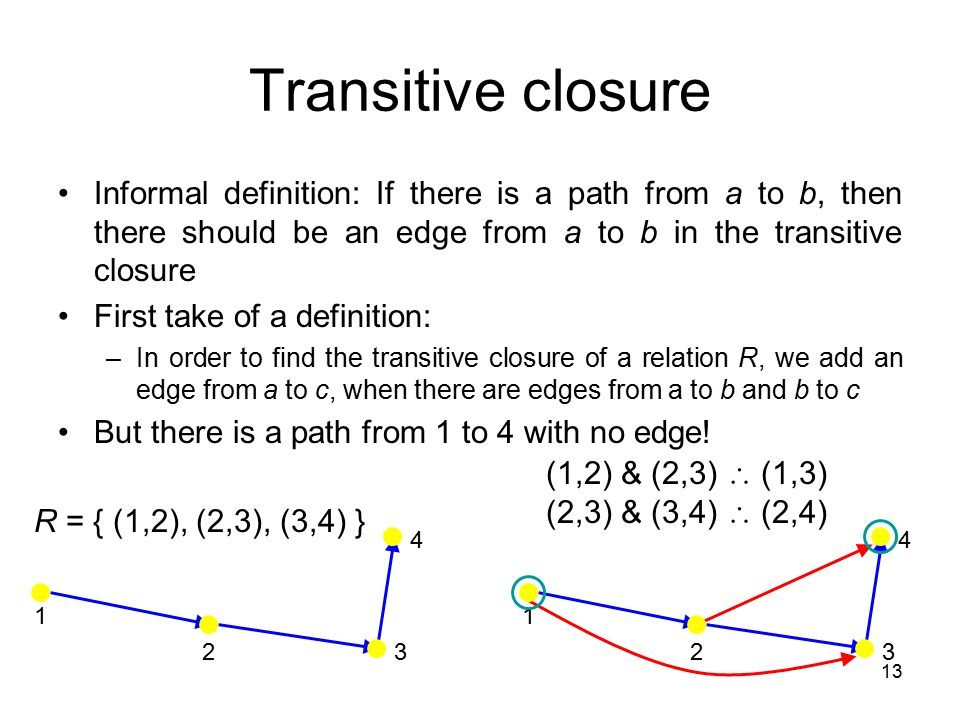 13 Transitive closure Informal definition: If there is a path from a to b, then there should be an edge from a to b in the transitive closure First take of a definition: –In order to find the transitive closure of a relation R, we add an edge from a to c, when there are edges from a to b and b to c But there is a path from 1 to 4 with no edge.