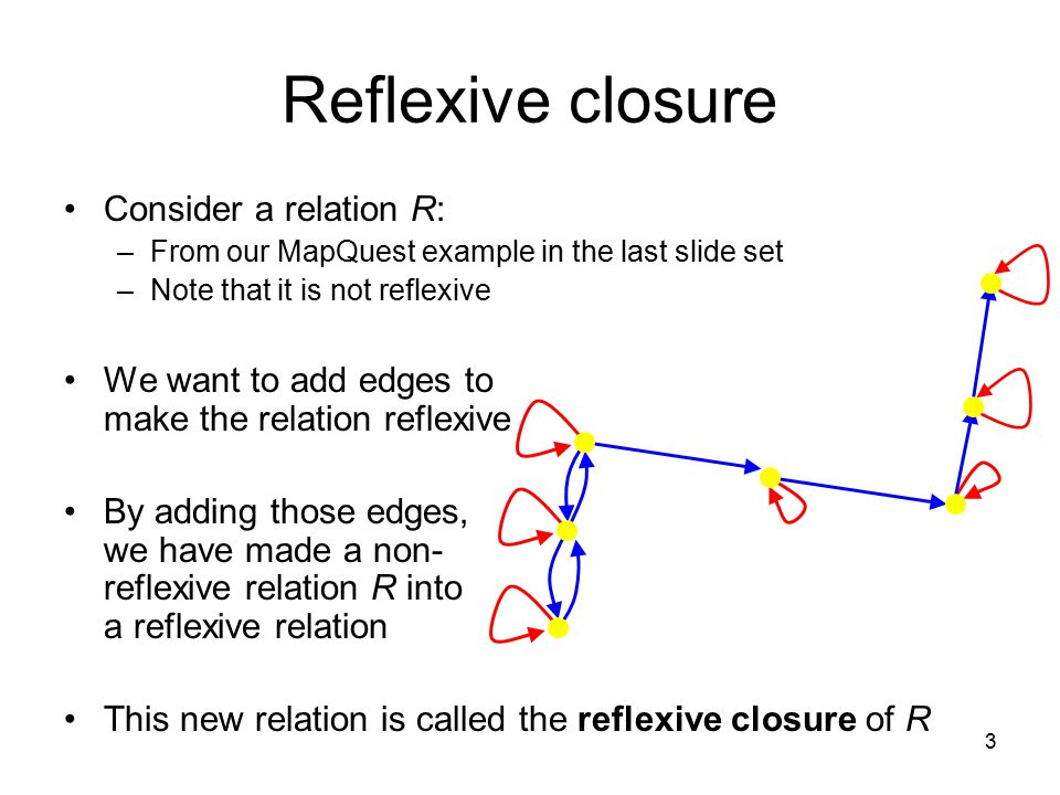 3 Consider a relation R: –From our MapQuest example in the last slide set –Note that it is not reflexive We want to add edges to make the relation reflexive By adding those edges, we have made a non- reflexive relation R into a reflexive relation This new relation is called the reflexive closure of R Reflexive closure
