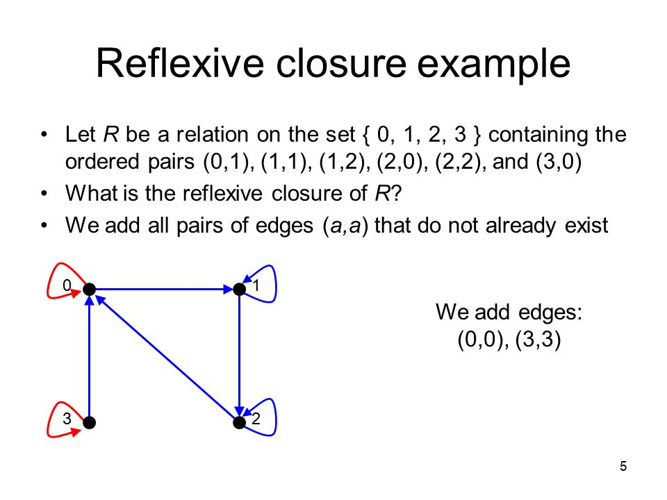 5 Reflexive closure example Let R be a relation on the set { 0, 1, 2, 3 } containing the ordered pairs (0,1), (1,1), (1,2), (2,0), (2,2), and (3,0) What is the reflexive closure of R.