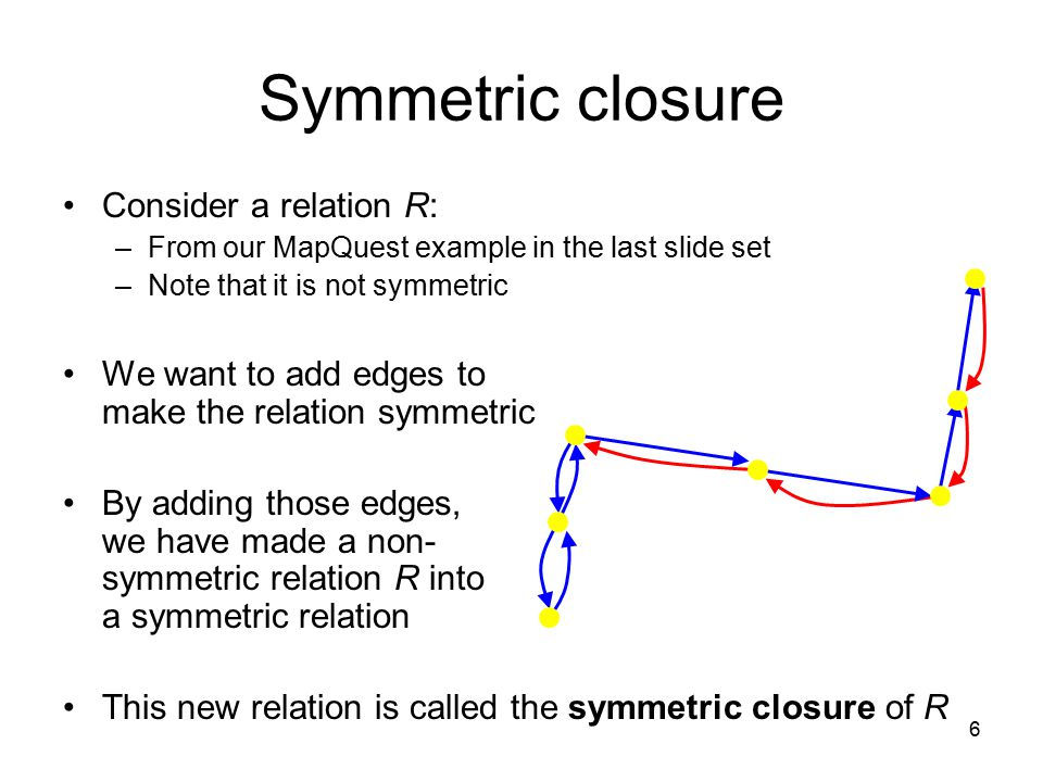 6 Consider a relation R: –From our MapQuest example in the last slide set –Note that it is not symmetric We want to add edges to make the relation symmetric By adding those edges, we have made a non- symmetric relation R into a symmetric relation This new relation is called the symmetric closure of R Symmetric closure