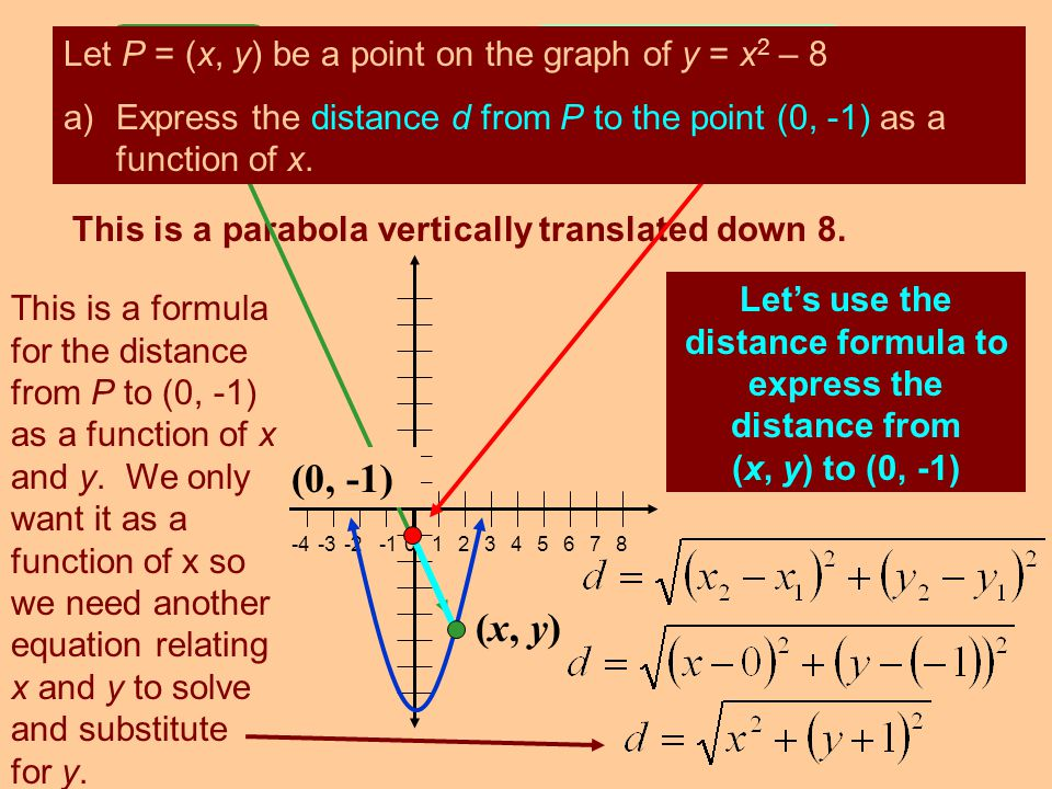 Let P = (x, y) be a point on the graph of y = x 2 – 8 a)Express the distance d from P to the point (0, -1) as a function of x. This is a parabola vert