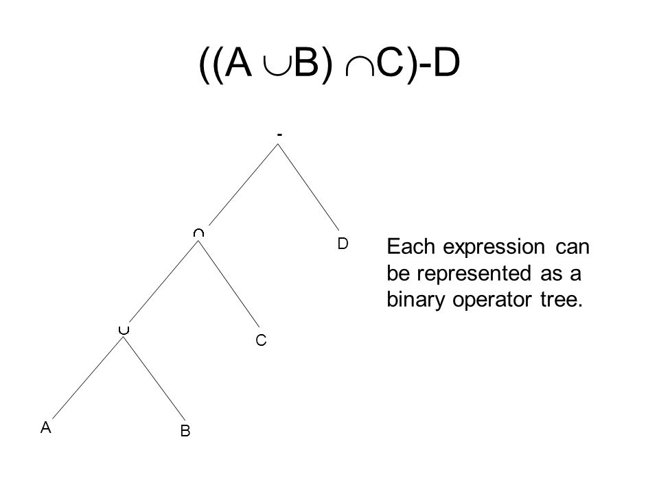 ((A  B)  C)-D A B C D   - Each expression can be represented as a binary operator tree.