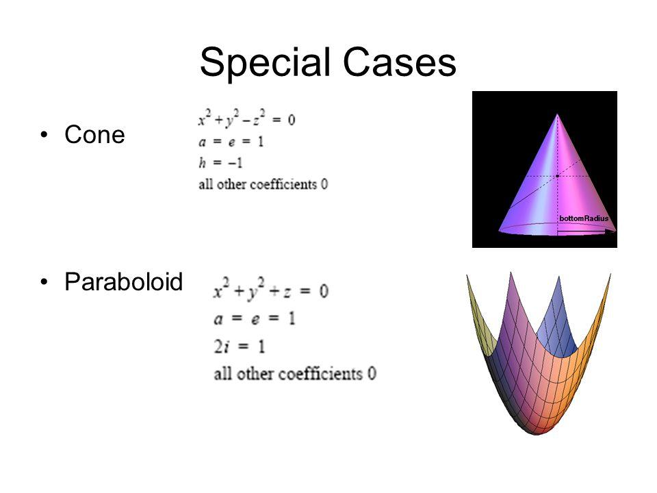 Cone Paraboloid