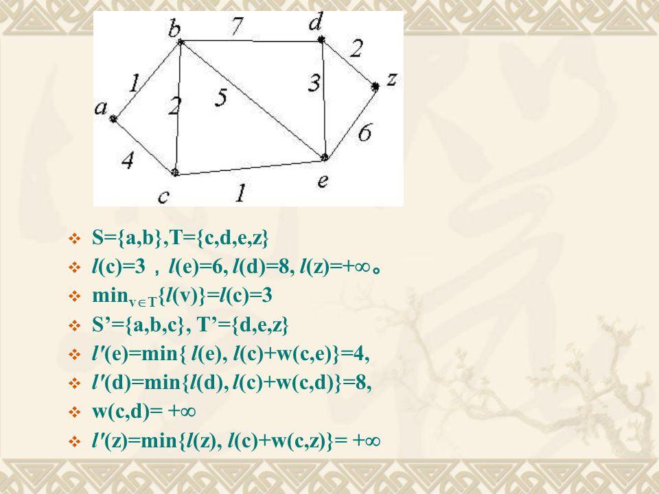 S={a,b},T={c,d,e,z}  l(c)=3 , l(e)=6, l(d)=8, l(z)=+  。  min v  T {l(v)}=l(c)=3  S'={a,b,c}, T'={d,e,z}  l (e)=min{ l(e), l(c)+w(c,e)}=4,  l (d)=min{l(d), l(c)+w(c,d)}=8,  w(c,d)= +   l (z)=min{l(z), l(c)+w(c,z)}= + 