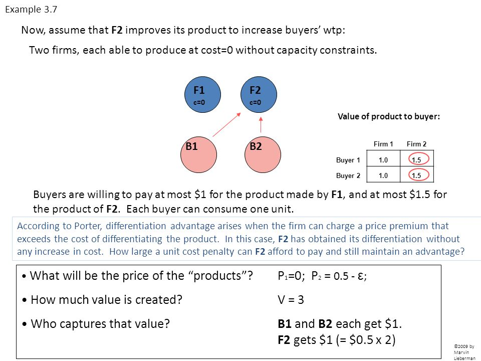 What will be the price of the products . How much value is created.
