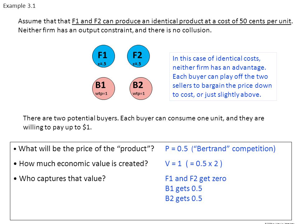 B1 wtp=1.0 B2 wtp=0.8 B3 wtp=0.6 B4 wtp=0.4 B5 wtp=0.2 F1 c=0.2 F2 c=0.4 F3 c=0.6 F4 c=0.8 F5 c=1.0 1.0 - 0.8 - 0.6 - 0.4 - 0.2 - 0 012345012345Quantity Price Industry Supply Curve Industry Demand Curve Firm 2 also has a cost advantage, albeit smaller than F1's.