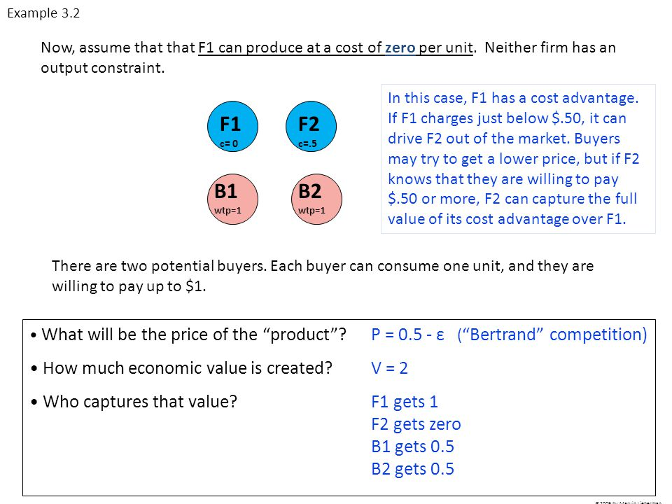 What will be the price of the product . How much economic value is created.