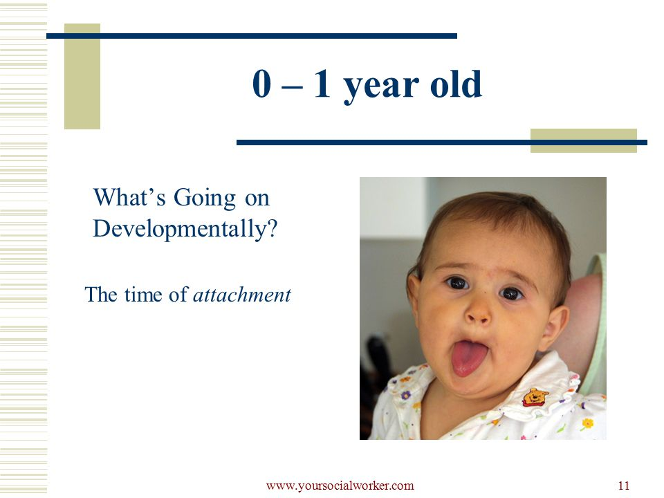 www.yoursocialworker.com11 0 – 1 year old What's Going on Developmentally The time of attachment