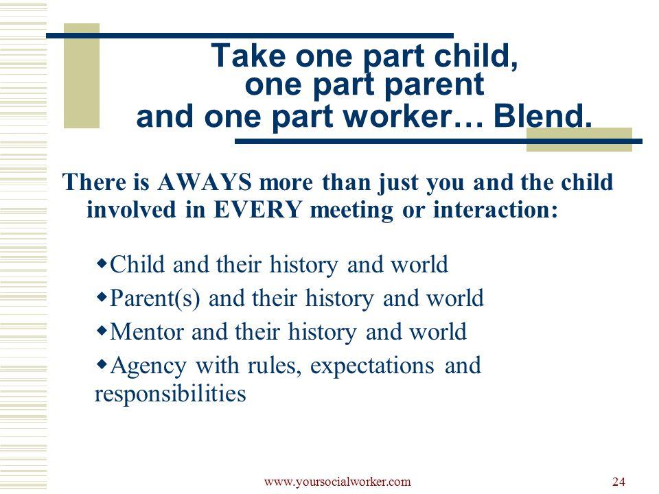 www.yoursocialworker.com24 Take one part child, one part parent and one part worker… Blend.