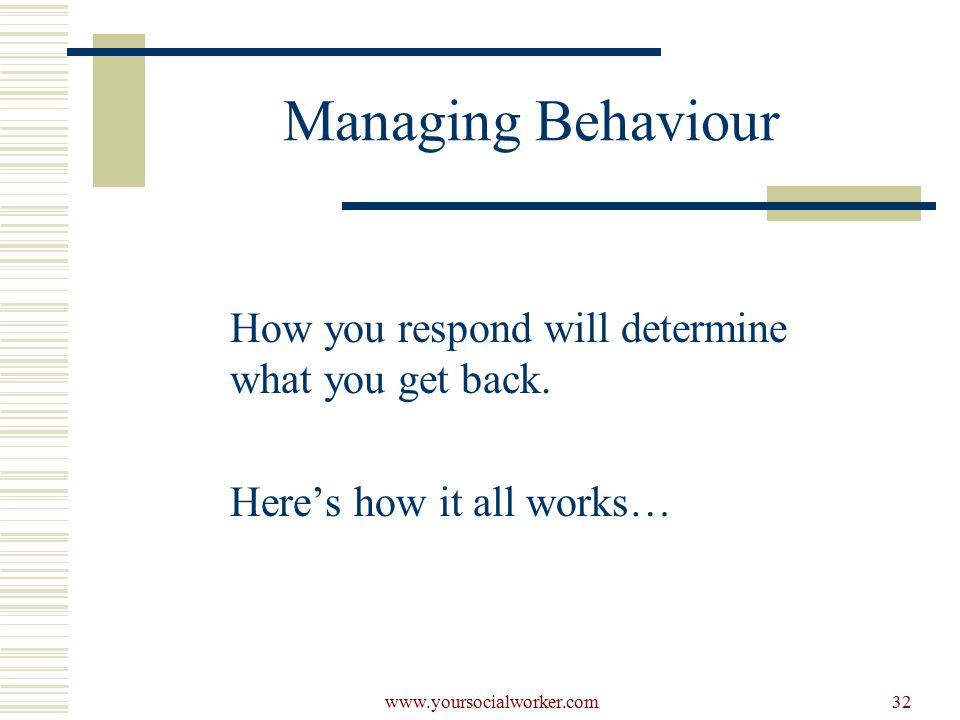 www.yoursocialworker.com32 Managing Behaviour How you respond will determine what you get back.