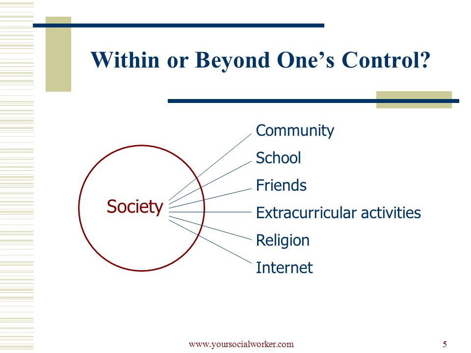 www.yoursocialworker.com5 Within or Beyond One's Control.
