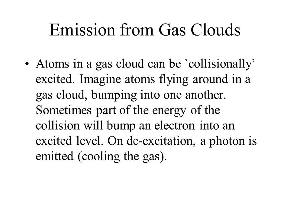 Hydrogen Atom Levels