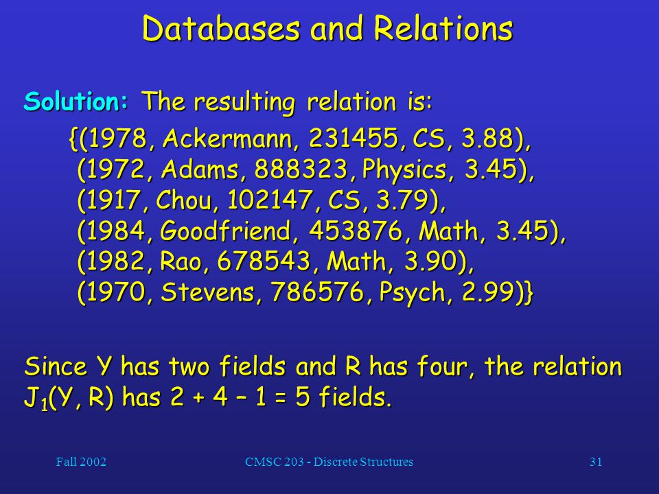 Fall 2002CMSC 203 - Discrete Structures31 Databases and Relations Solution: The resulting relation is: {(1978, Ackermann, 231455, CS, 3.88), (1972, Adams, 888323, Physics, 3.45), (1917, Chou, 102147, CS, 3.79), (1984, Goodfriend, 453876, Math, 3.45), (1982, Rao, 678543, Math, 3.90), (1970, Stevens, 786576, Psych, 2.99)} {(1978, Ackermann, 231455, CS, 3.88), (1972, Adams, 888323, Physics, 3.45), (1917, Chou, 102147, CS, 3.79), (1984, Goodfriend, 453876, Math, 3.45), (1982, Rao, 678543, Math, 3.90), (1970, Stevens, 786576, Psych, 2.99)} Since Y has two fields and R has four, the relation J 1 (Y, R) has 2 + 4 – 1 = 5 fields.