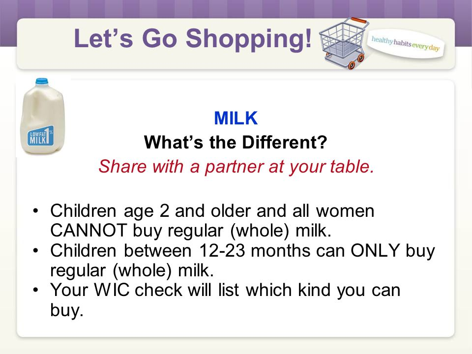 Let's Go Shopping! MILK What's the Same? Reduced fat 2% Lowfat 1% Fat free Powdered or evaporated What's Different? Share with a partner at your table