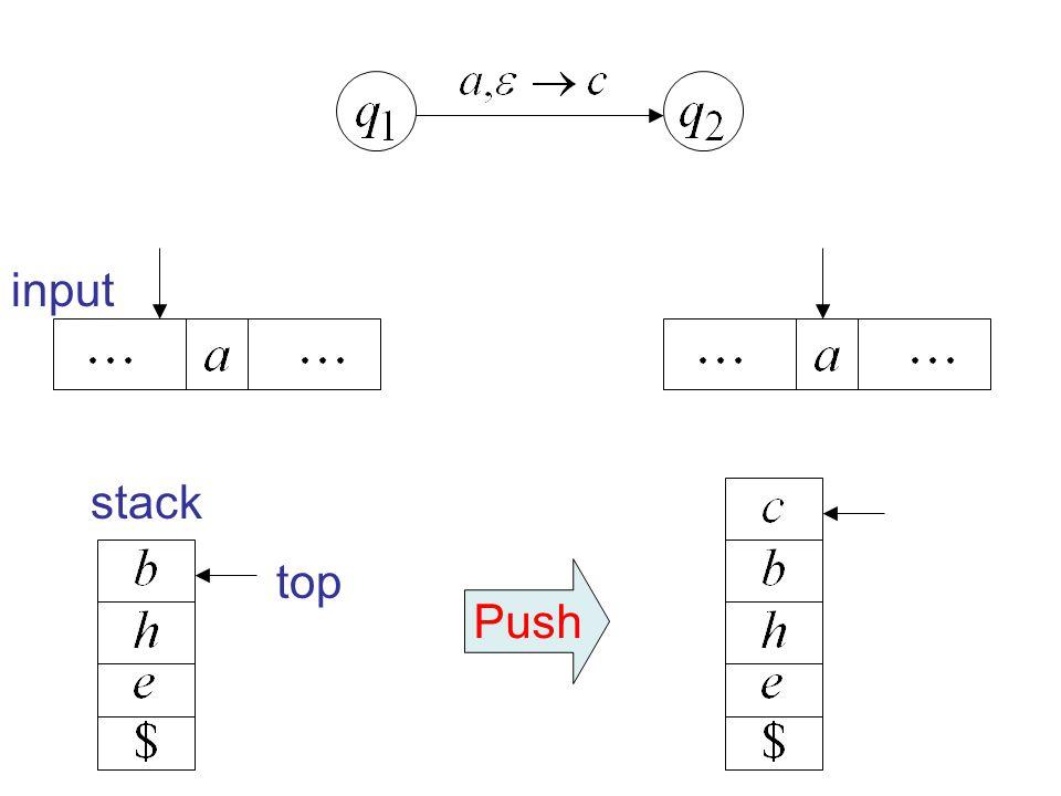 Push top input stack