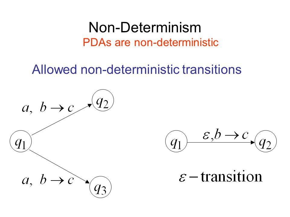 Non-Determinism PDAs are non-deterministic Allowed non-deterministic transitions