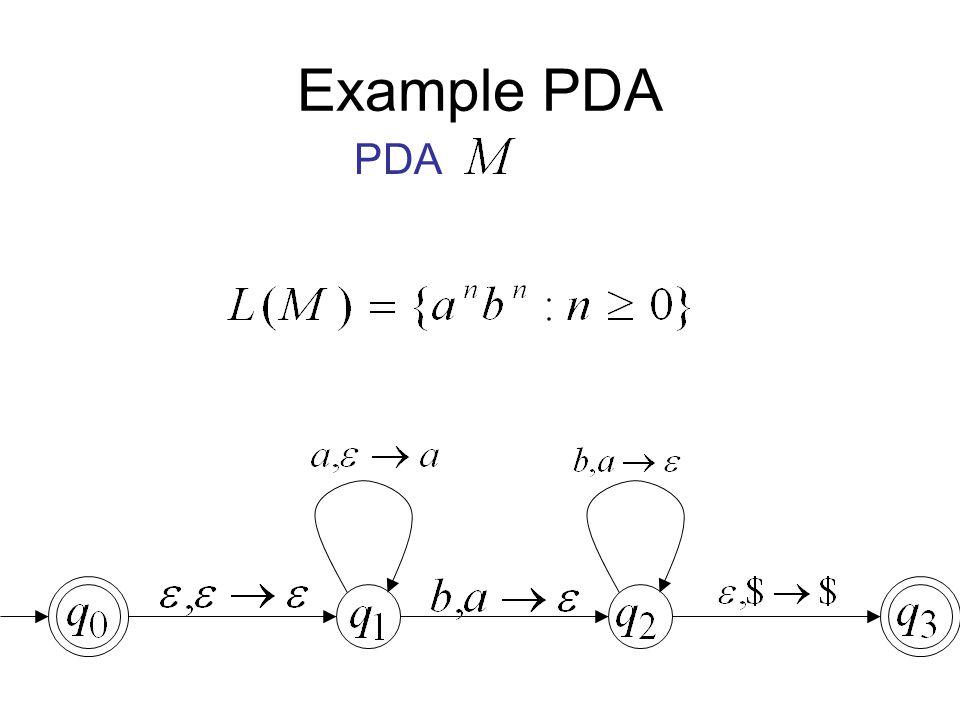 Example PDA PDA