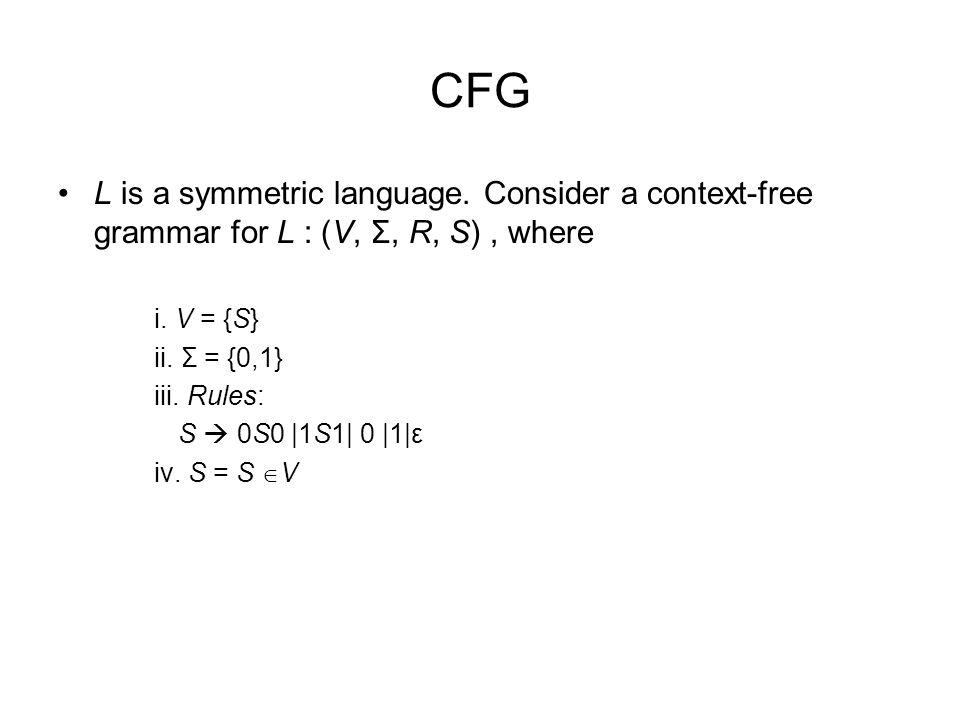 CFG L is a symmetric language.Consider a context-free grammar for L : (V, Σ, R, S), where i.