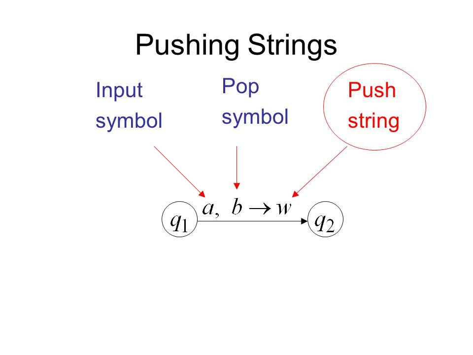 Pushing Strings Input symbol Pop symbol Push string