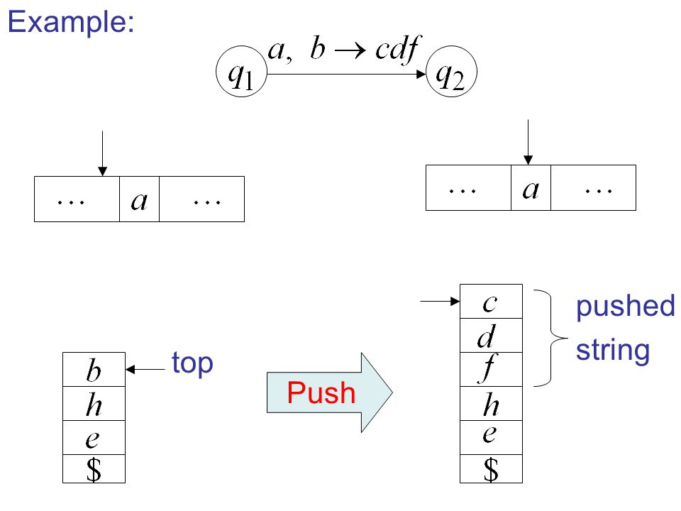 top Push pushed string Example: