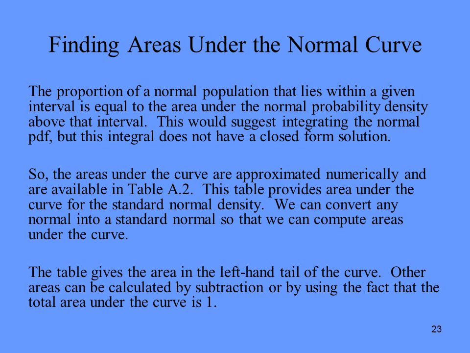 23 Finding Areas Under the Normal Curve The proportion of a normal population that lies within a given interval is equal to the area under the normal