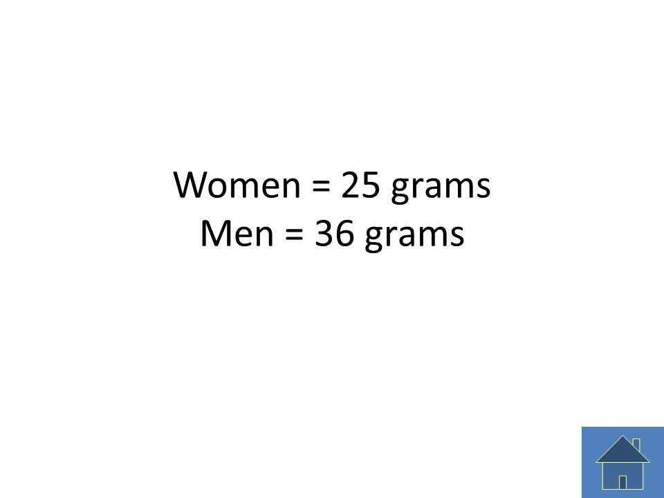 Women = 25 grams Men = 36 grams