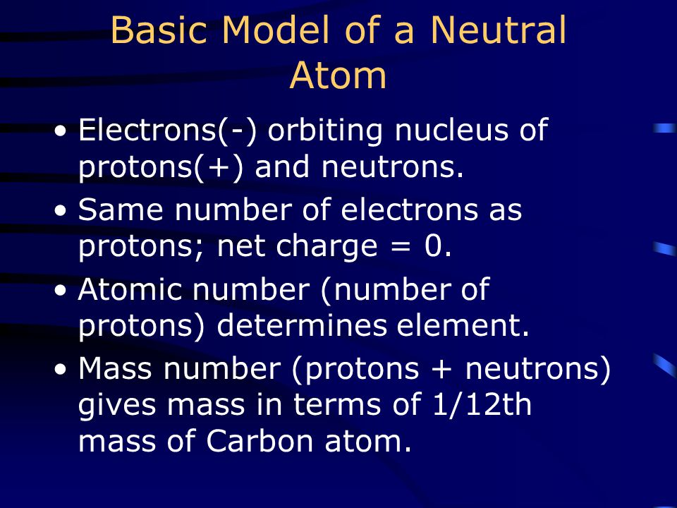 Basic Model of a Neutral Atom Electrons(-) orbiting nucleus of protons(+) and neutrons. Same number of electrons as protons; net charge = 0. Atomic nu