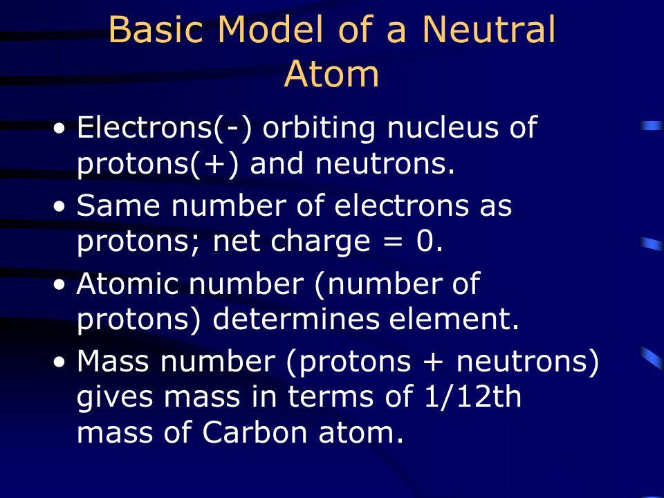 Ionization vs.