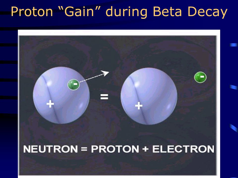 "Proton ""Gain"" during Beta Decay"