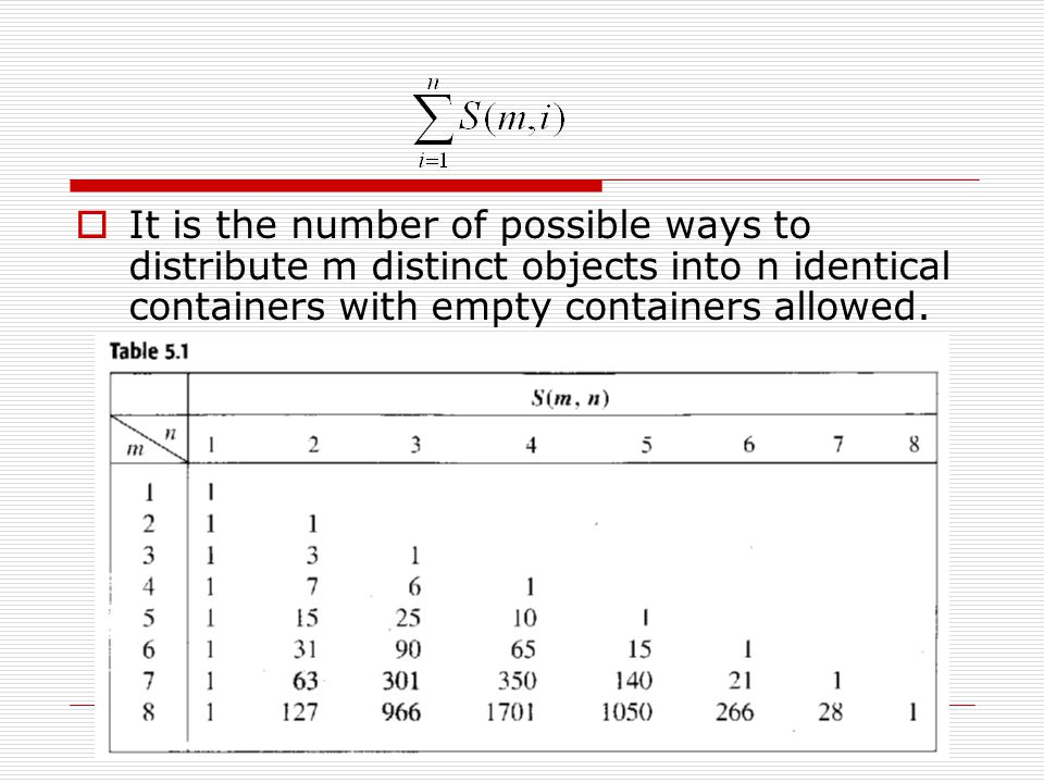  It is the number of possible ways to distribute m distinct objects into n identical containers with empty containers allowed.