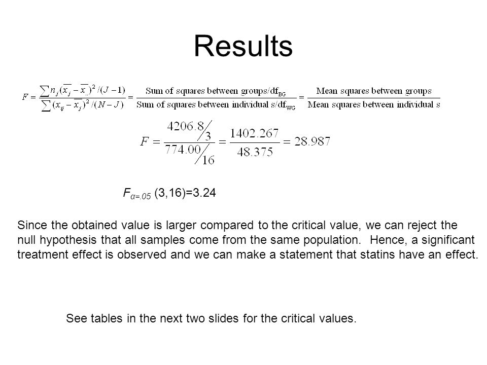 Results F α=.05 (3,16)=3.24 See tables in the next two slides for the critical values.