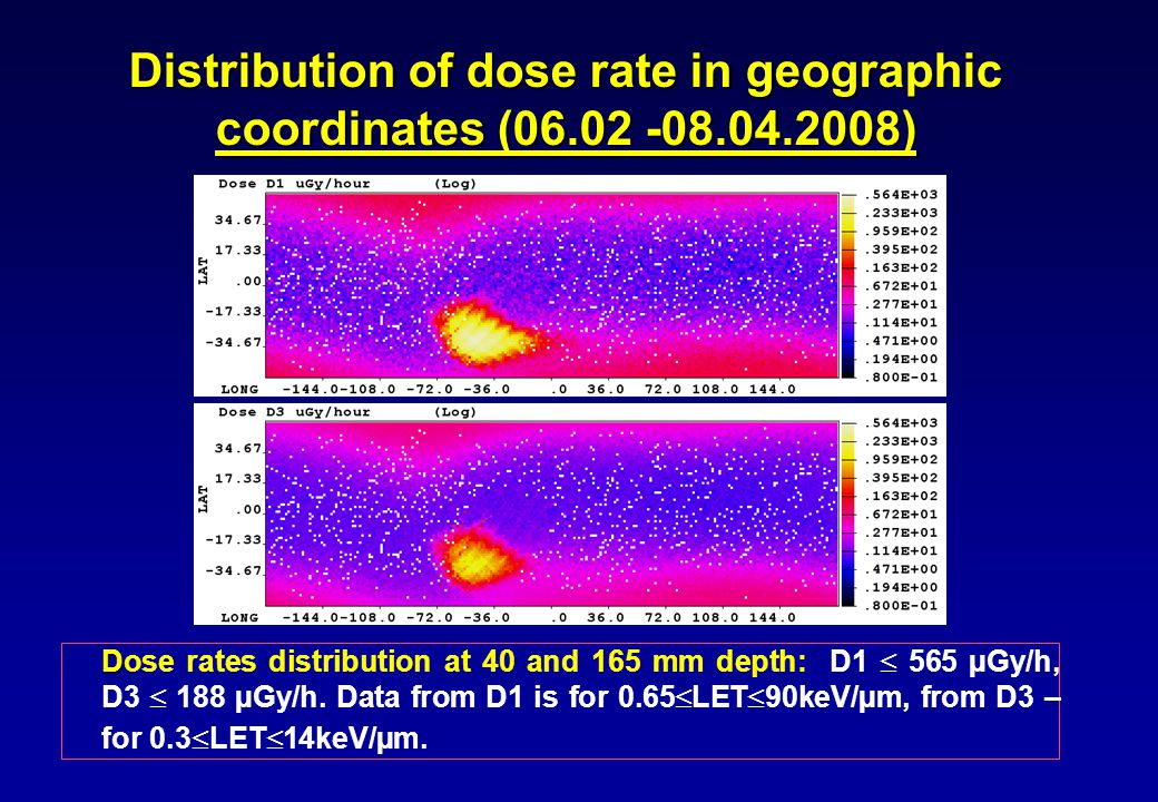 Distribution of dose rate in geographic coordinates (06.02 -08.04.2008) Dose rates distribution at 40 and 165 mm depth: D1  565 µGy/h, D3  188 µGy/h.