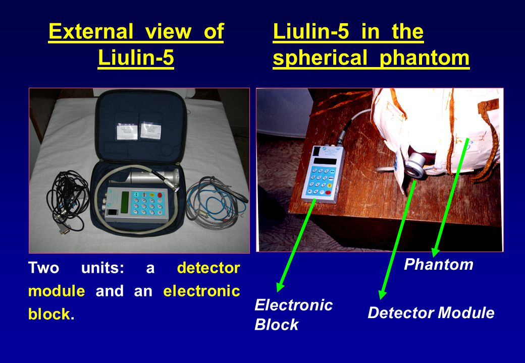 Phantom Detector Module Electronic Block Liulin-5 in the spherical phantom External view of Liulin-5 Two units: a detector module and an electronic bl