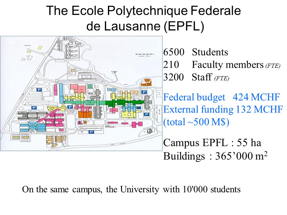 The Ecole Polytechnique Federale de Lausanne (EPFL) 6500Students 210Faculty members (FTE) 3200 Staff (FTE) Federal budget 424 MCHF External funding 132 MCHF (total ~500 M$) Campus EPFL : 55 ha Buildings : 365'000 m 2 On the same campus, the University with 10 000 students