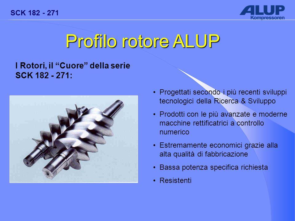 """SCK 182 - 271 I Rotori, il """"Cuore"""" della serie SCK 182 - 271: Profilo rotore ALUP Progettati secondo i più recenti sviluppi tecnologici della Ricerca"""