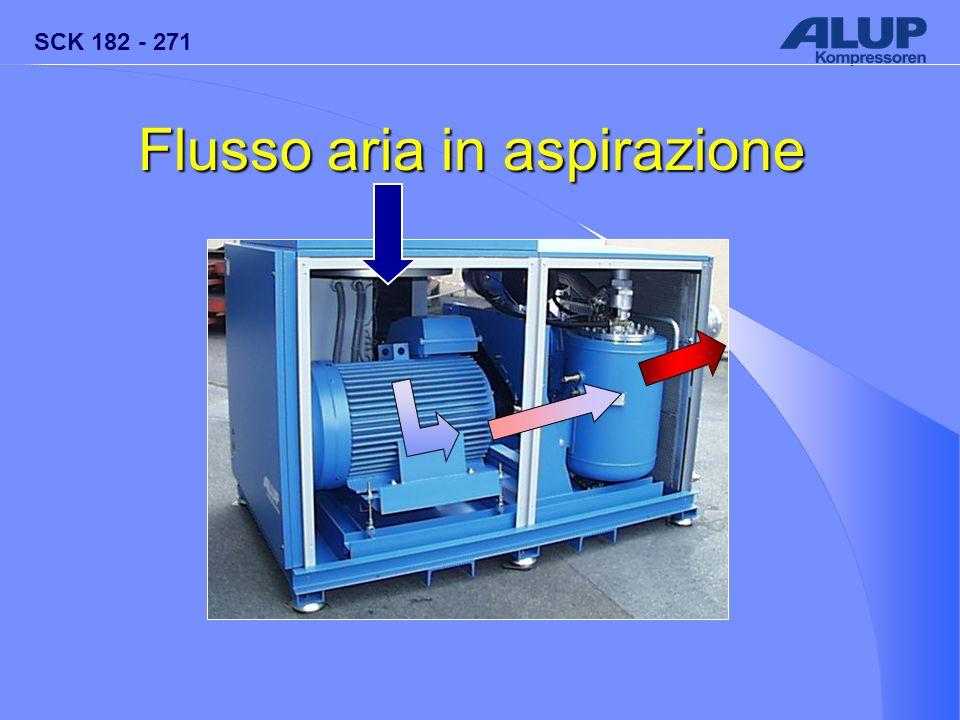 SCK 182 - 271 Flusso aria in aspirazione