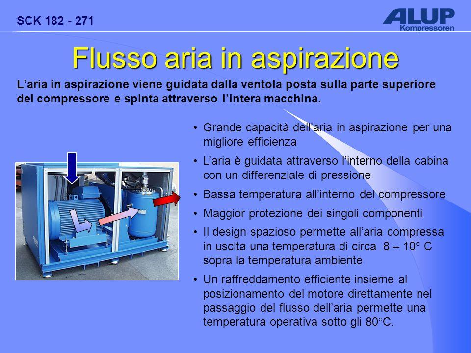 SCK 182 - 271 Flusso aria in aspirazione L'aria in aspirazione viene guidata dalla ventola posta sulla parte superiore del compressore e spinta attrav