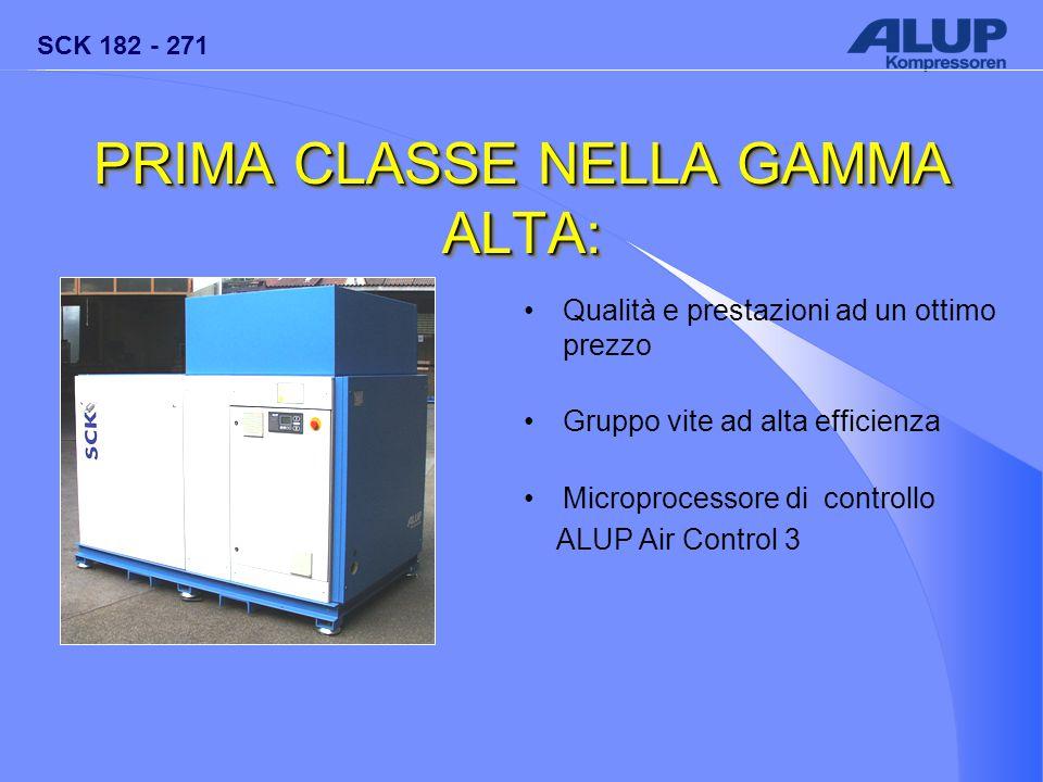 PRIMA CLASSE NELLA GAMMA ALTA: Qualità e prestazioni ad un ottimo prezzo Gruppo vite ad alta efficienza Microprocessore di controllo ALUP Air Control