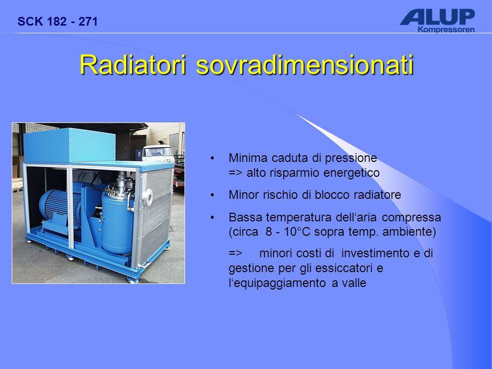 SCK 182 - 271 Radiatori sovradimensionati Minima caduta di pressione => alto risparmio energetico Minor rischio di blocco radiatore Bassa temperatura
