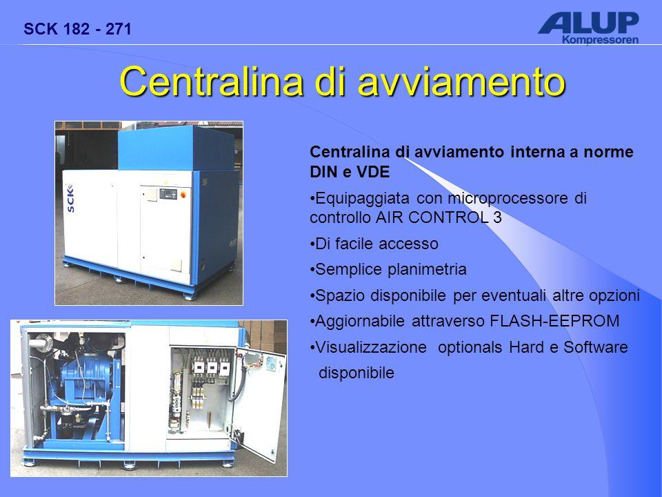 SCK 182 - 271 Centralina di avviamento interna a norme DIN e VDE Equipaggiata con microprocessore di controllo AIR CONTROL 3 Di facile accesso Semplic