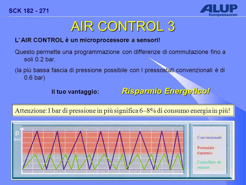 SCK 182 - 271 AIR CONTROL 3 L' AIR CONTROL è un microprocessore a sensori! Questo permette una programmazione con differenze di commutazione fino a so